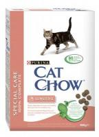 Cat Chow Sensitive 15 кг